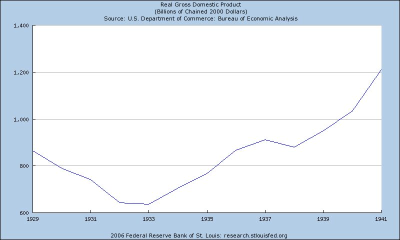 Franklin d roosevelt steckbrief promi - Bureau of economic analysis us department of commerce ...