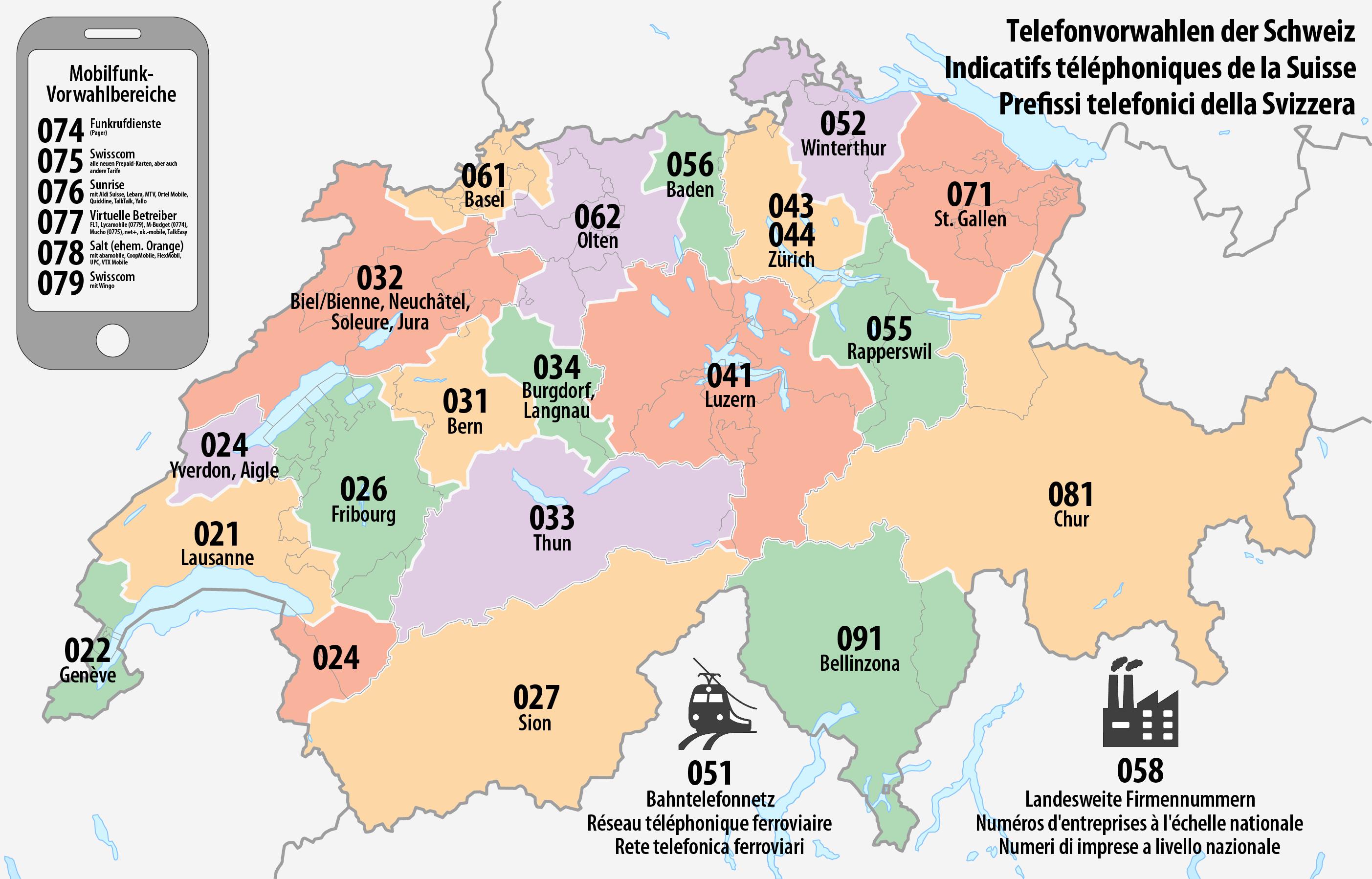 Telefonvorwahl Schweiz Wikipedia