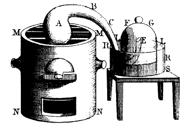 File:Lavoisier decomposition air.png