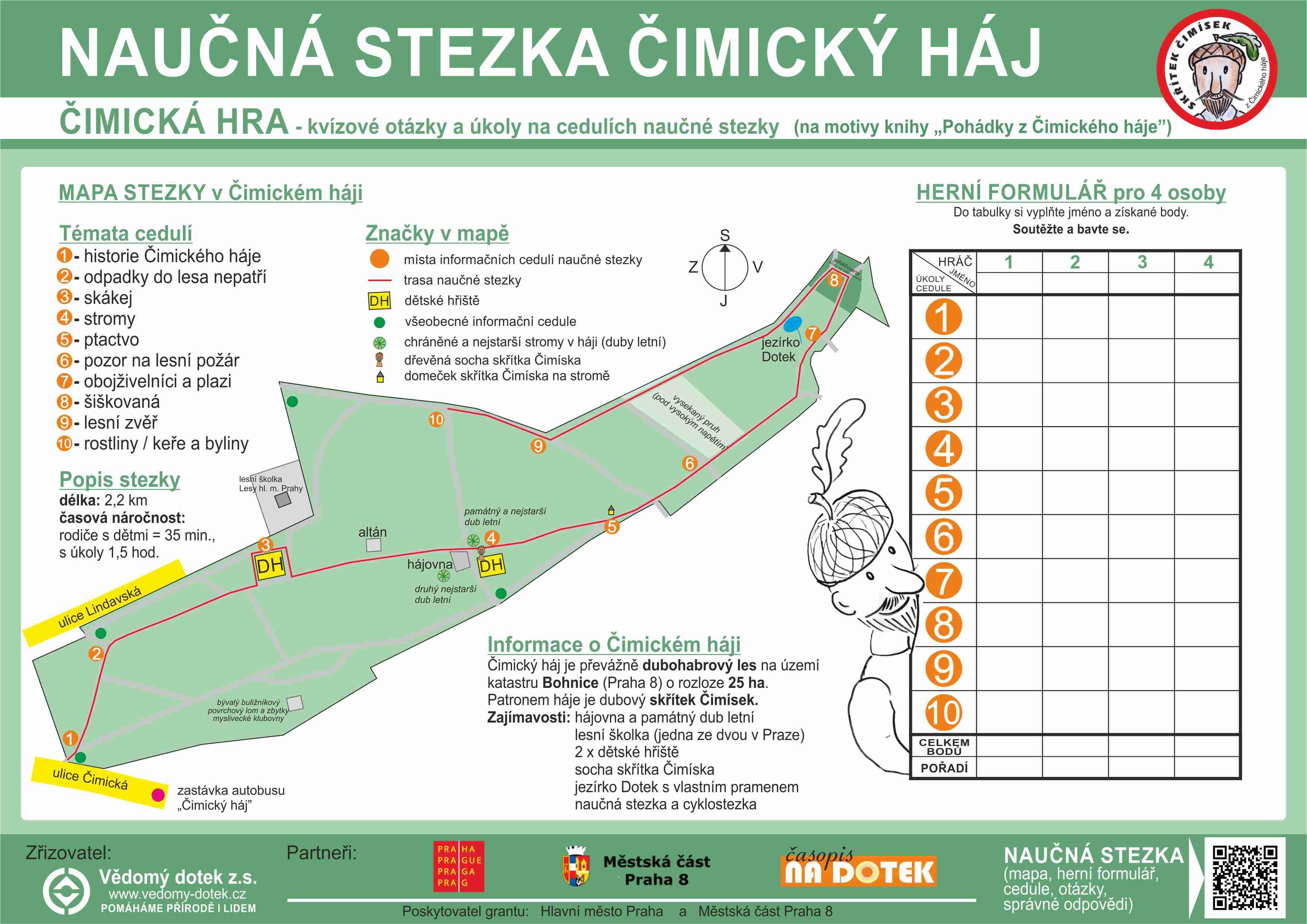 File Mapa Stezky Mensi 1 Jpg Wikimedia Commons