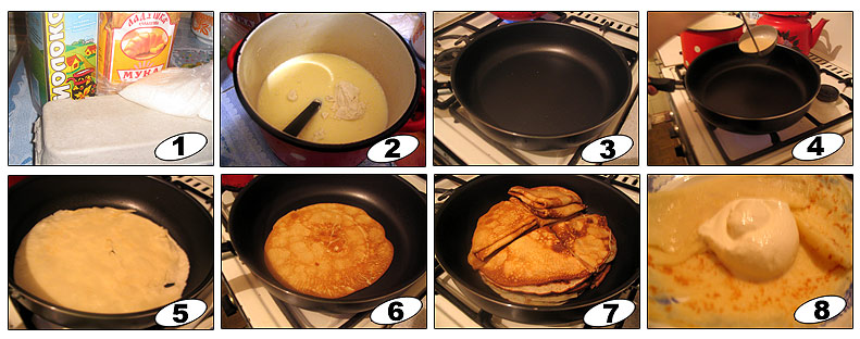 Preparation of blins or blini