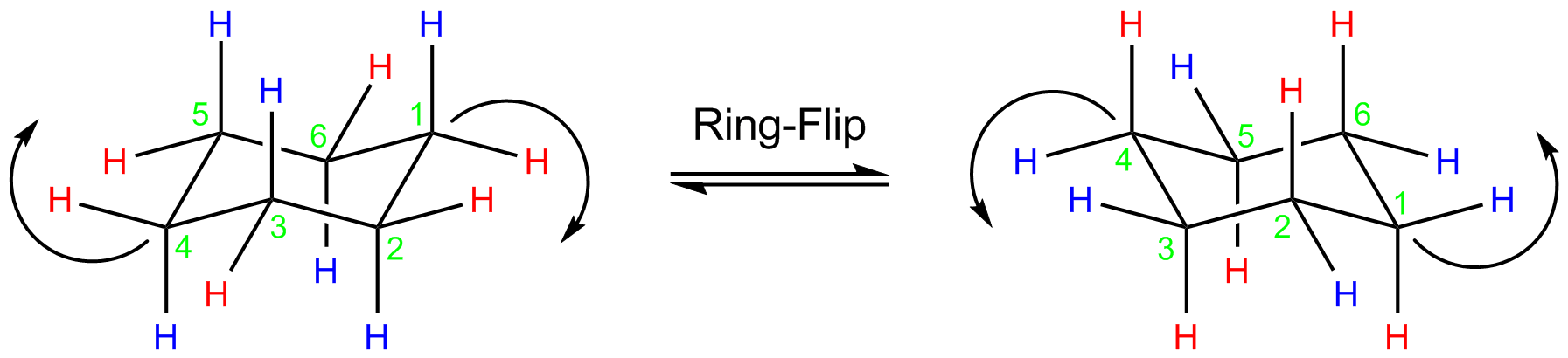 Cyclohexane Chair Ring Flip