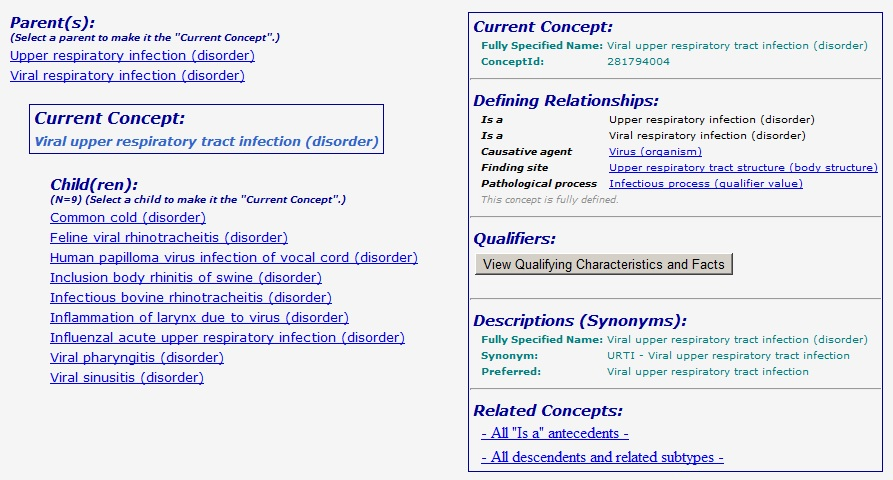 File:SNOMED defined concept jpg - Wikimedia Commons