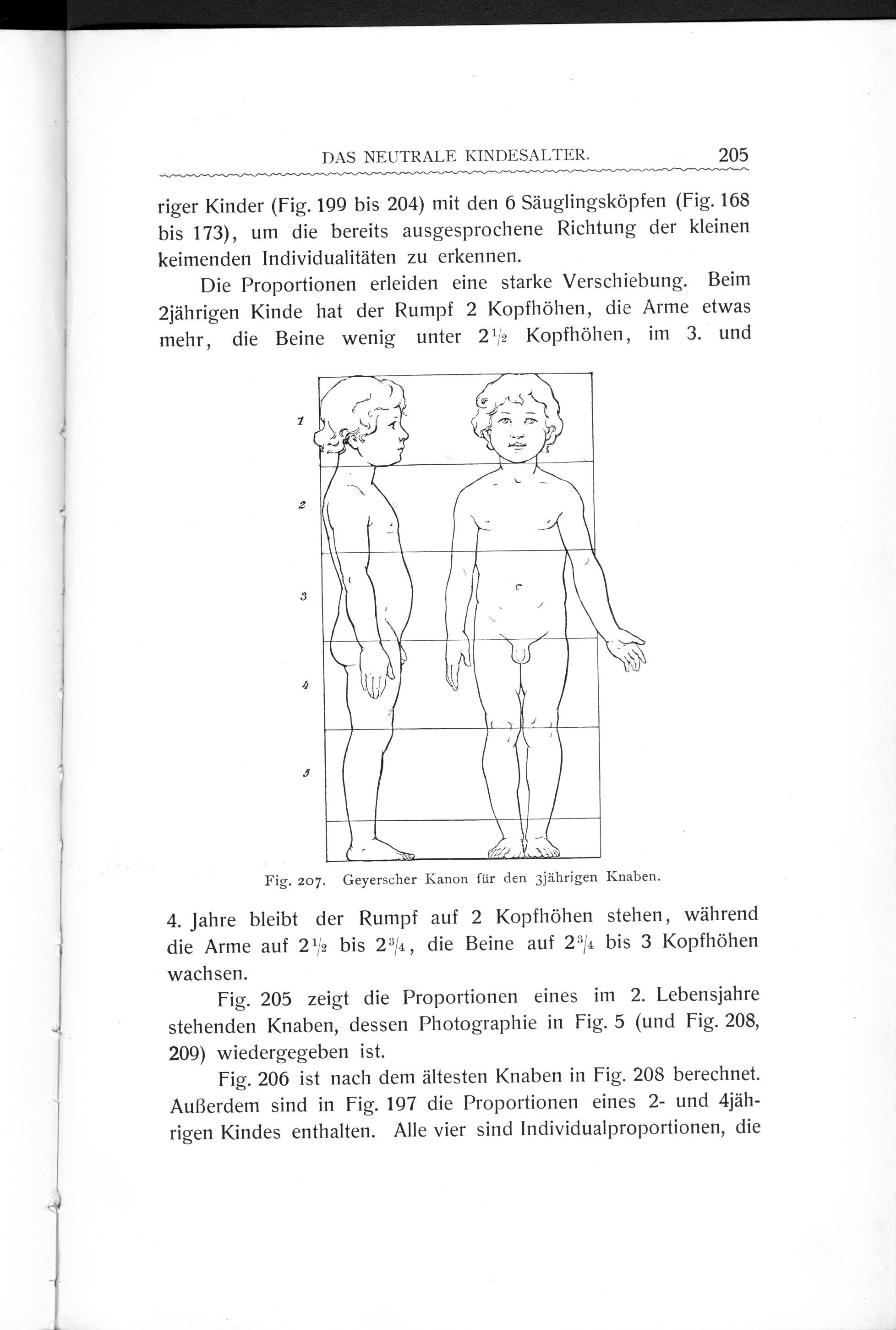 File:Stratz Körper des Kindes 3 205.jpg - Wikimedia Commons