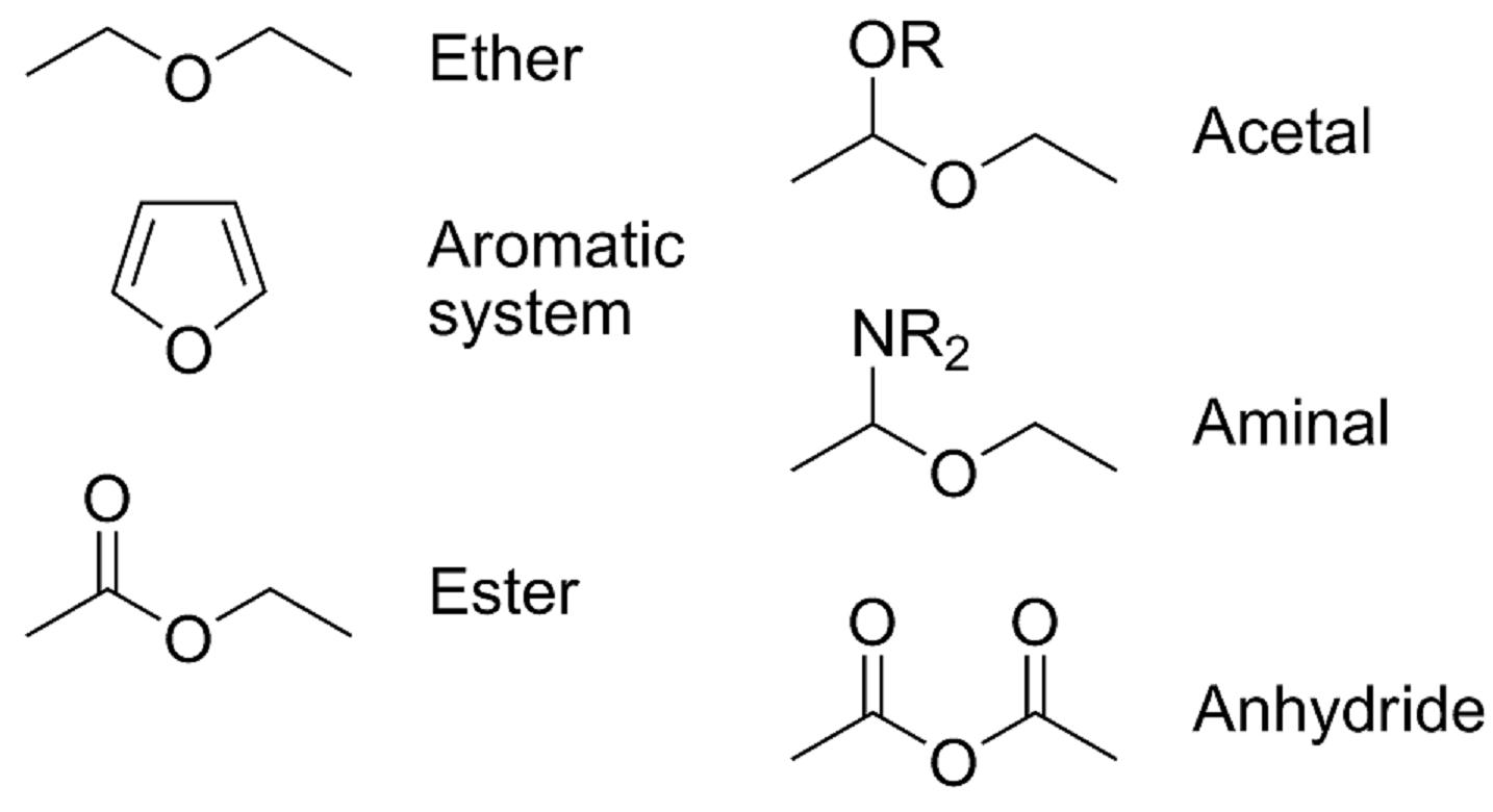 Description Str... Ether Structure