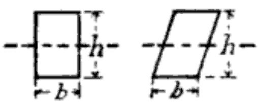 inertimoment rektangel