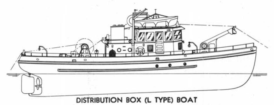 file us navy distribution box  l type  boat diagram 1964 png
