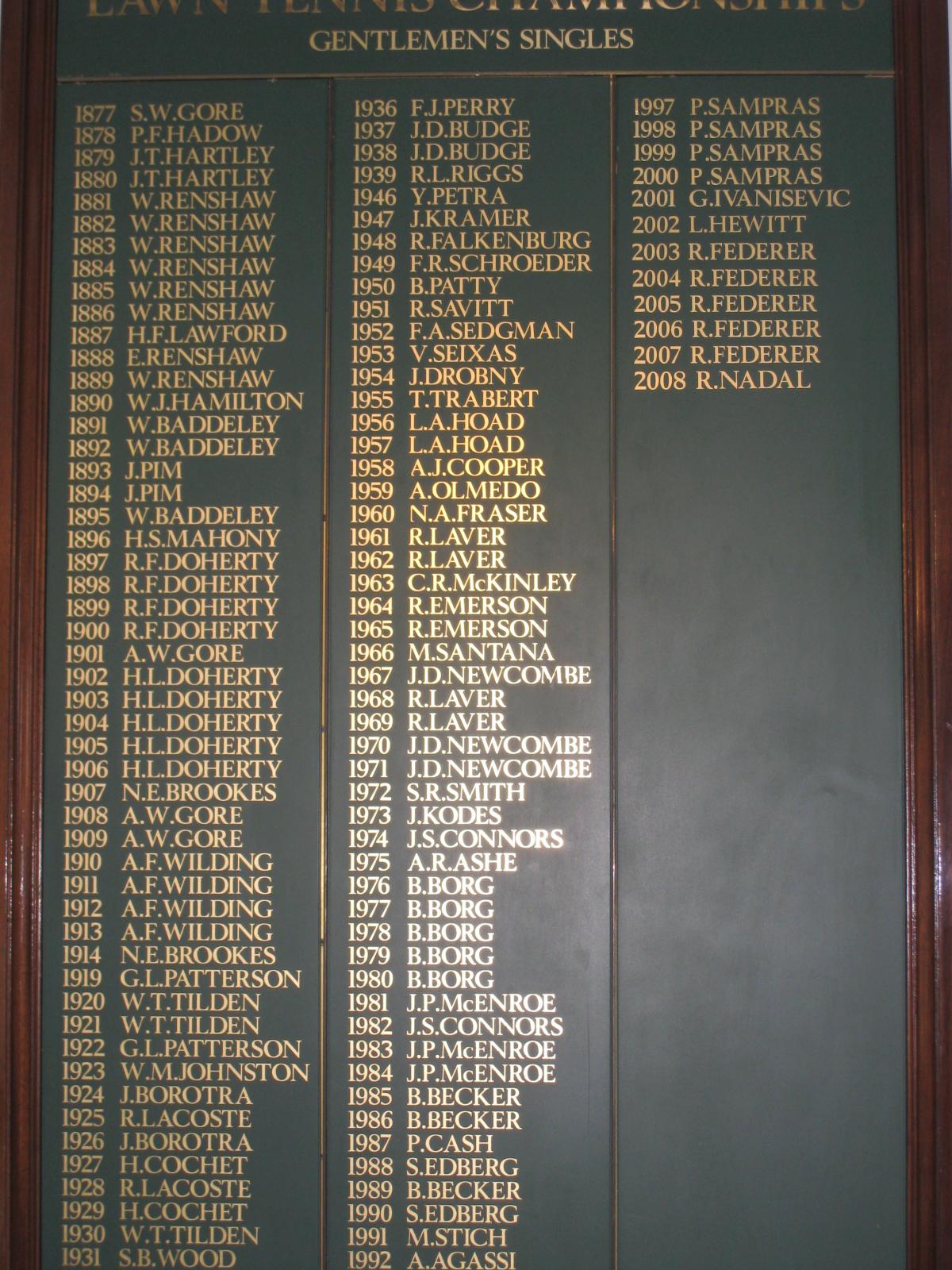 2002 singles wimbledon mens List of