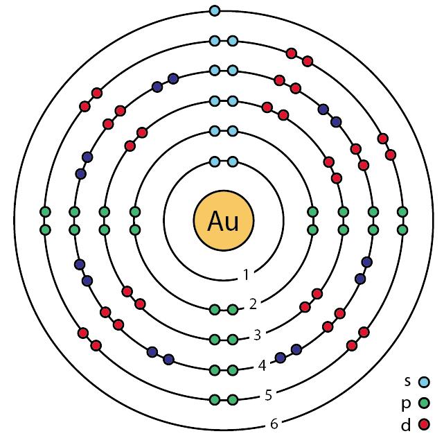 File:79 gold (Au) enhanced Bohr model.png - Wikimedia CommonsWikimedia Commons