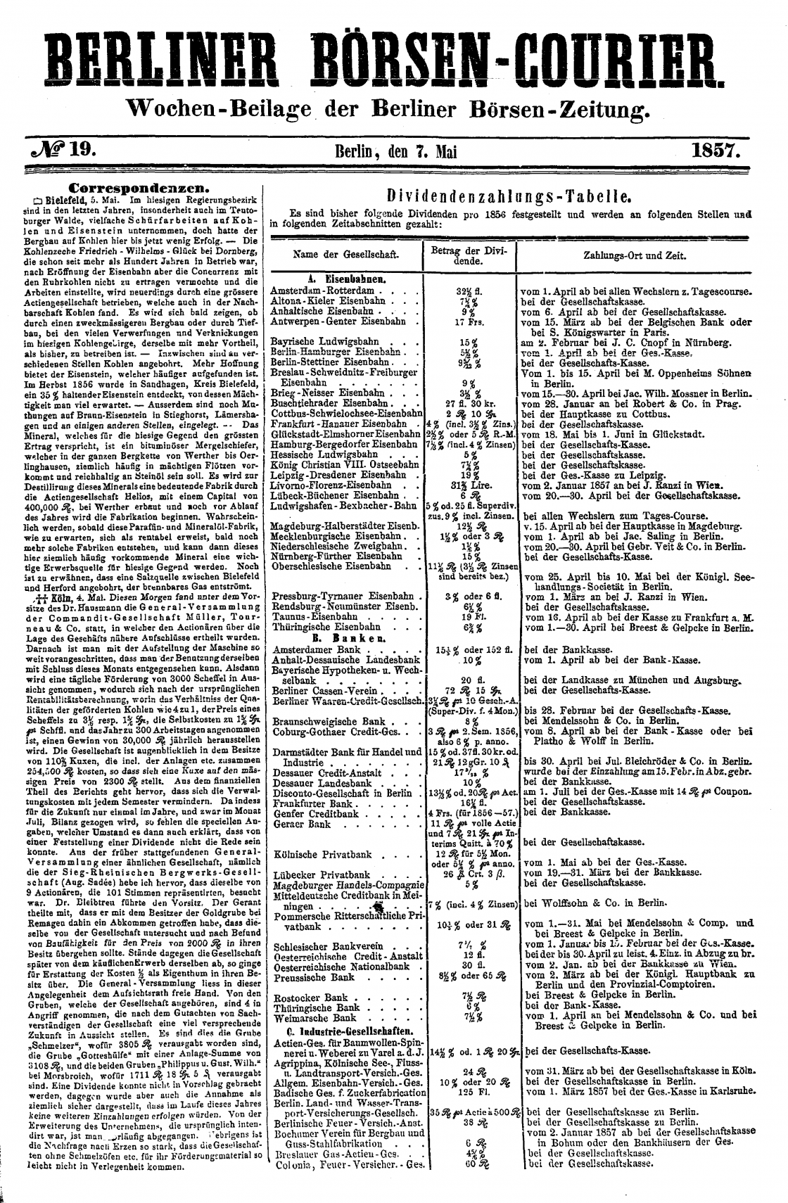 Berliner Borsen Courier Wikipedia