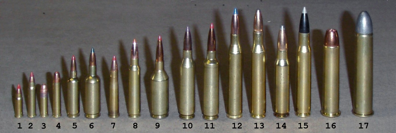 list of rifle cartridges wikipedia