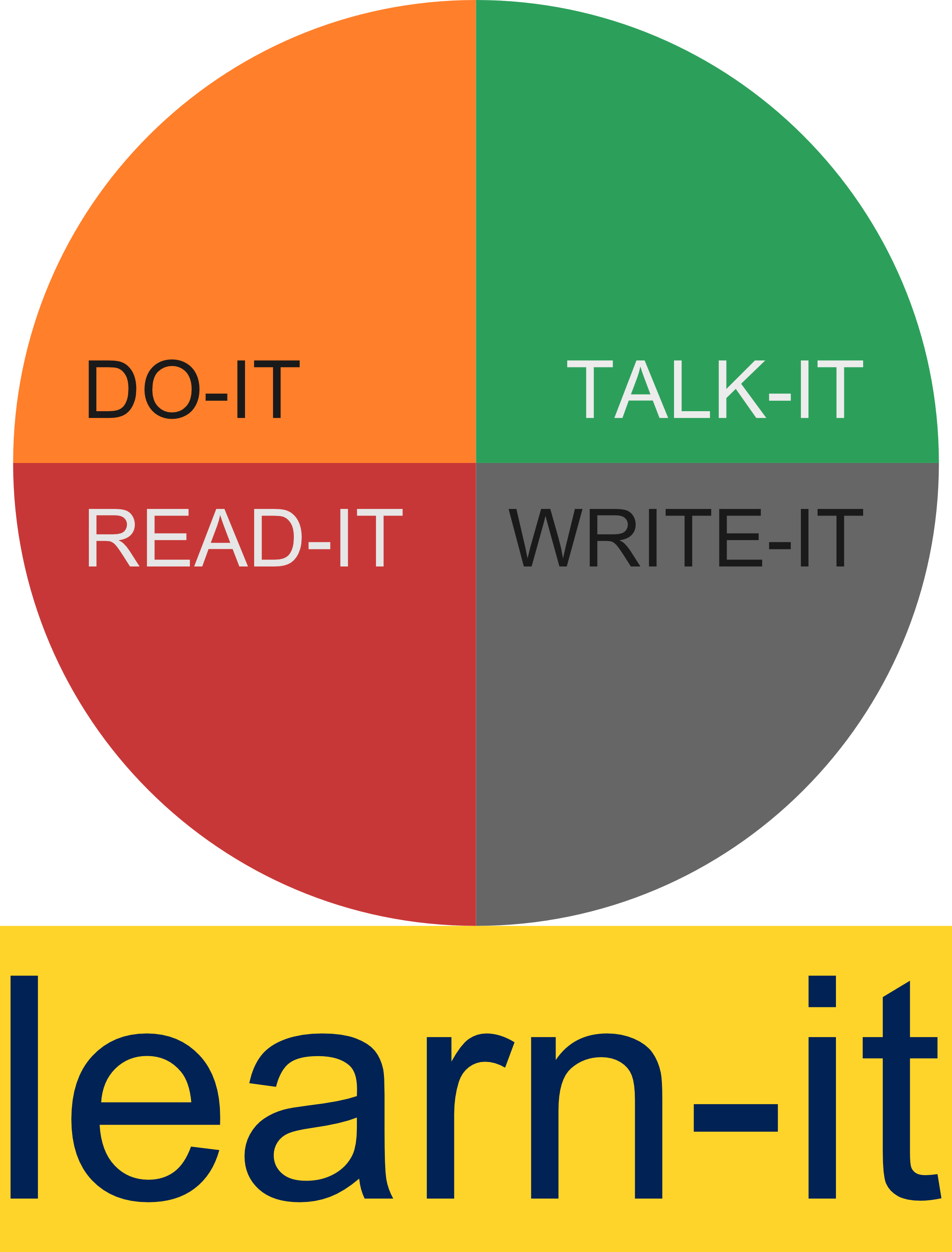 File:DO-TALK-READ-WRITE.png