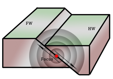 file earthquake fw hw diagram jpg   wikimedia commonsfile earthquake fw hw diagram jpg