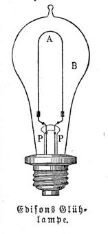 Лампа накаливания Эдисона в энциклопедии Майерса 1888