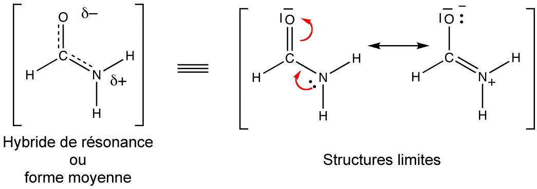File Formamide-mesomerie Png