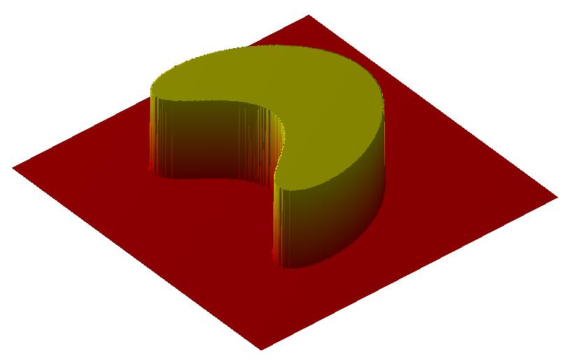 Indicator Function Wikipedia