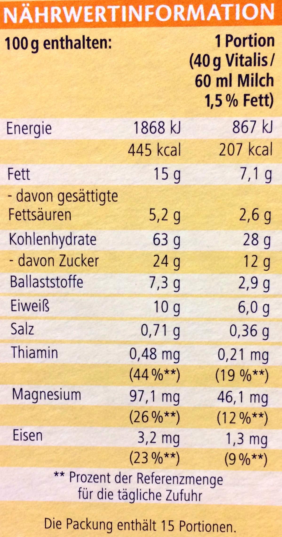 Ballaststoffe lebensmittel liste