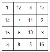 summen af to tal