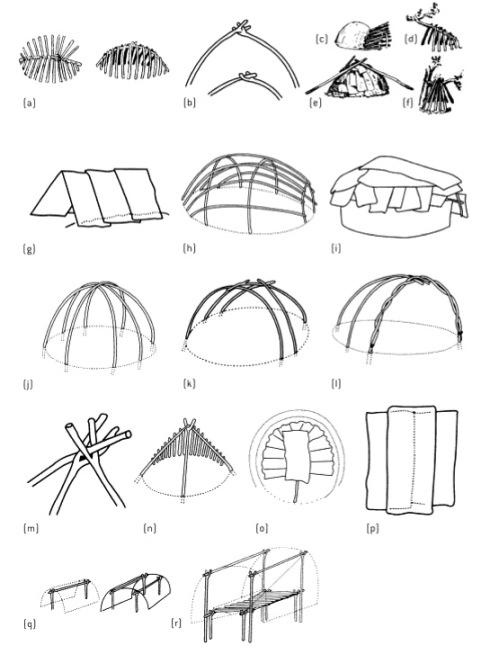 indigenous architecture