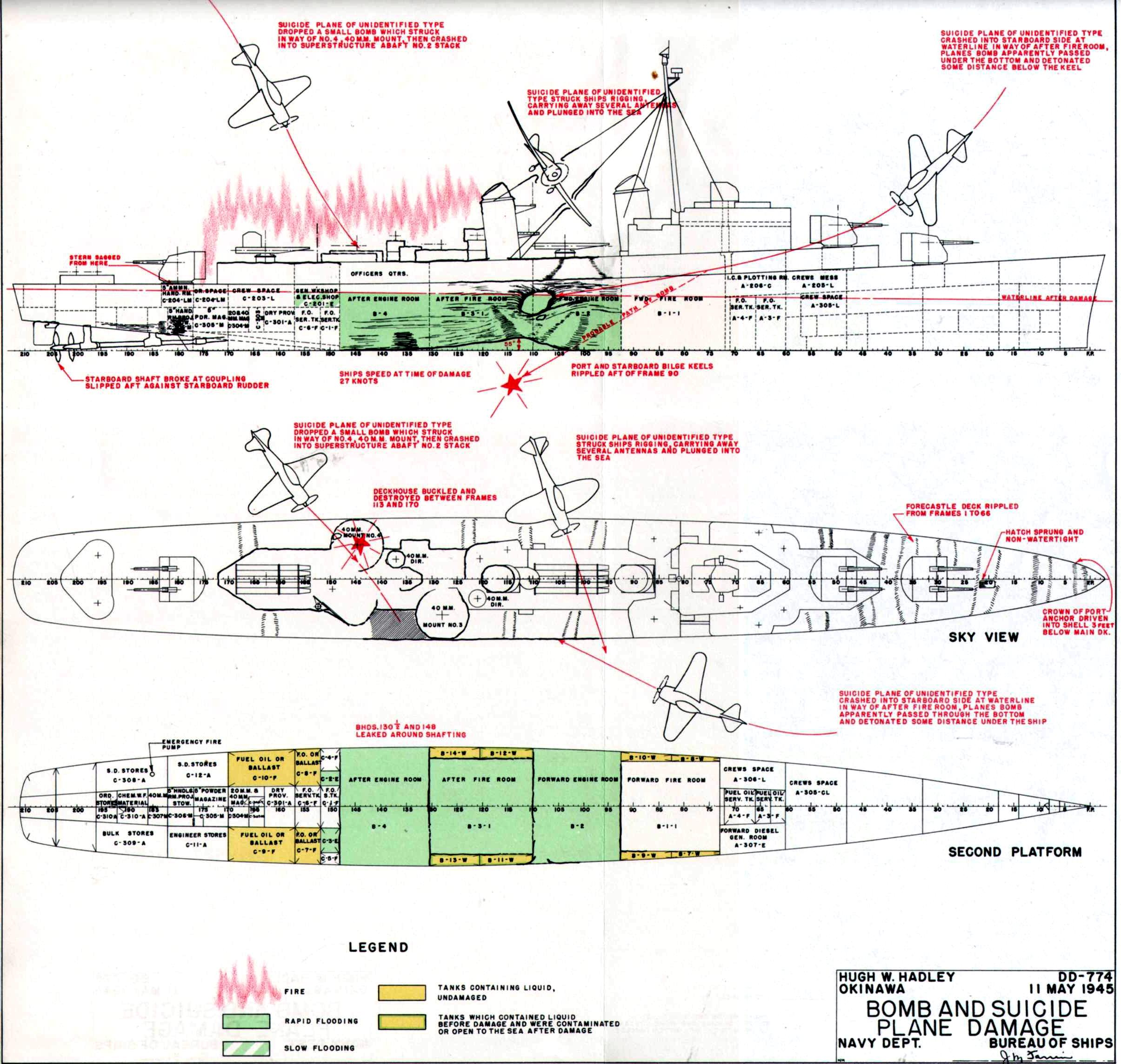 Math Anchor Charts: USS Hugh W. Hadley (DD-774) damage chart 1945.jpg - Wikimedia ,Chart
