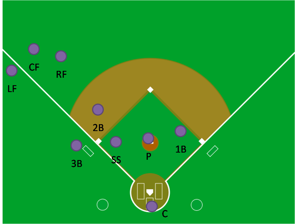 File2010 proposed baseball fielding positions shift to defend file2010 proposed baseball fielding positions shift to defend gerald lairdg pooptronica Gallery