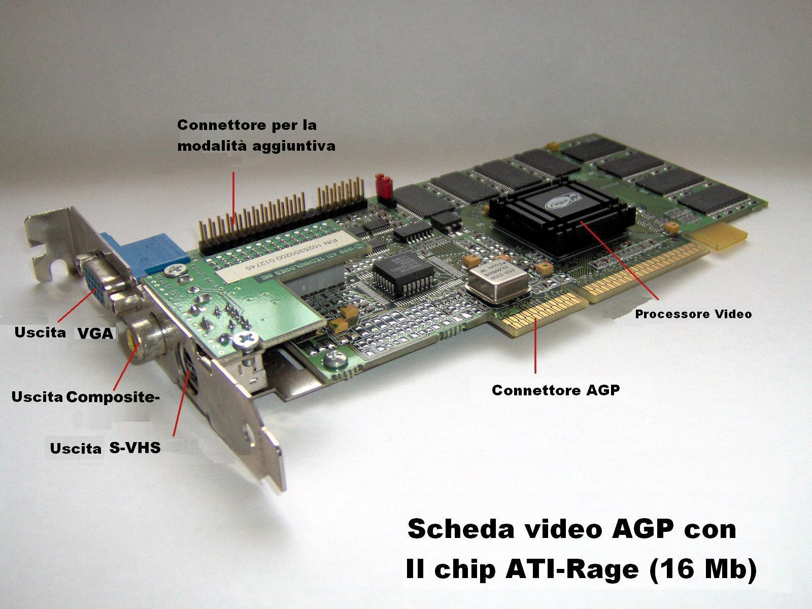 ATI-Rage-16-MB_1-1600x1200.JPG