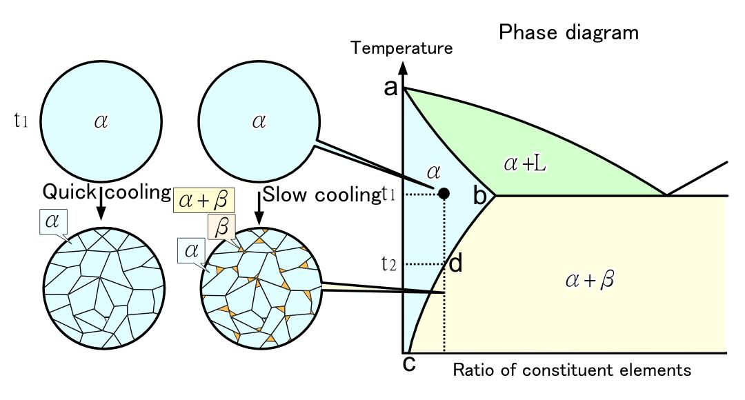 Ky kb model solution 1