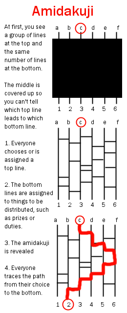Ladder Lottery Wiktionary
