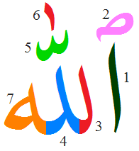 Names of God in Islam