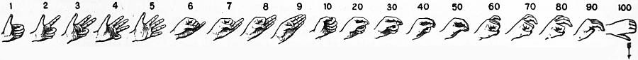 EB1911 Deaf and Dumb - Fig. 1 - Hand signs.jpg
