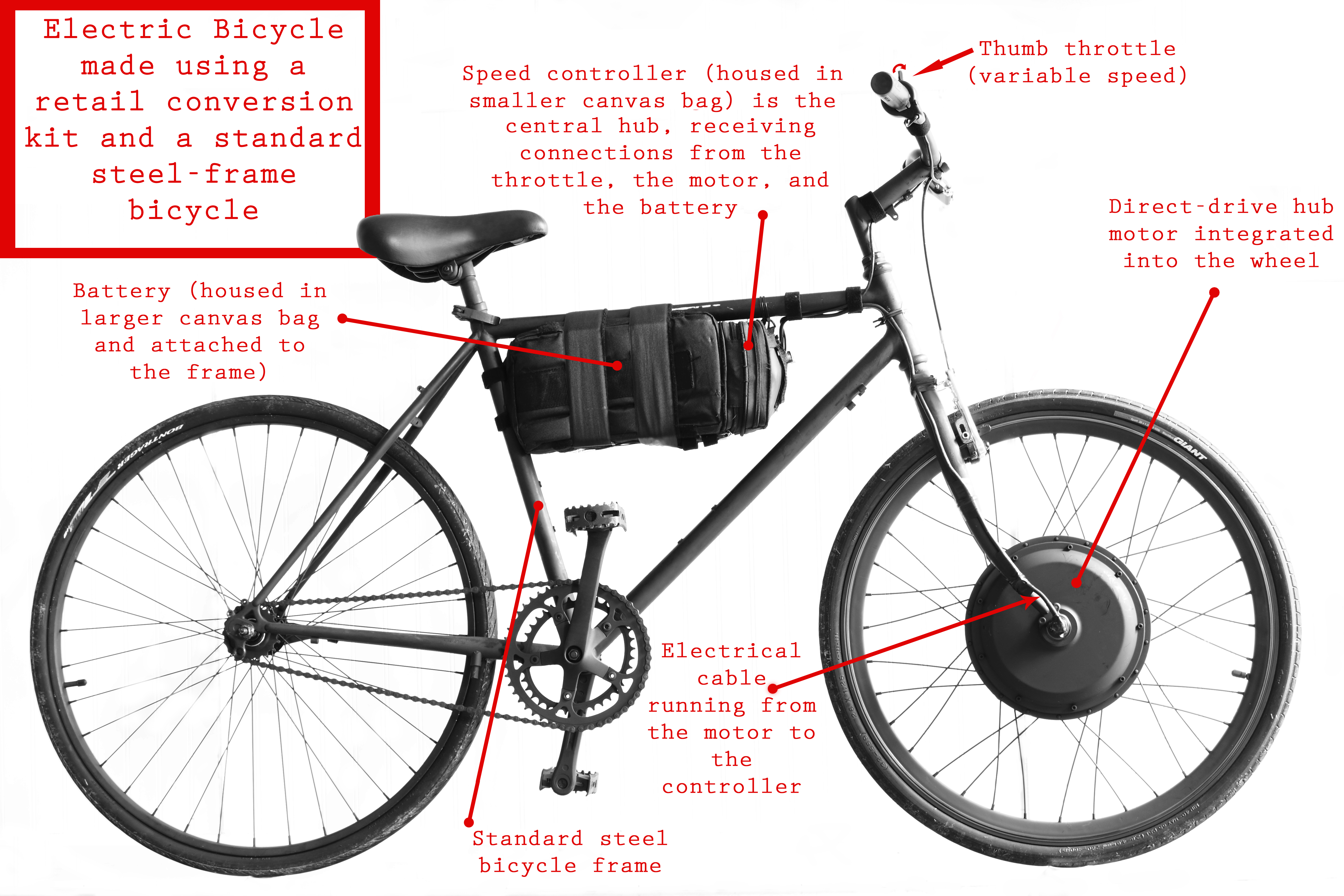 file electric bicycle diagram jpg wikimedia commons rh commons wikimedia org Bicycle Frame Diagram Bicycle Diagram Labeled