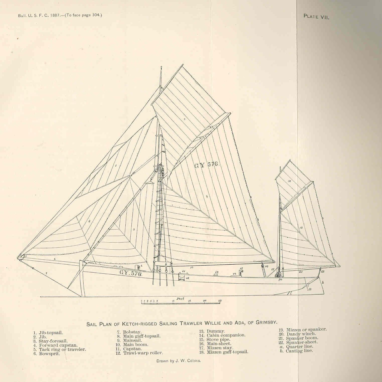 File:FMIB 37830 Sail Plan of Ketch-Rigged Sailing Trawler