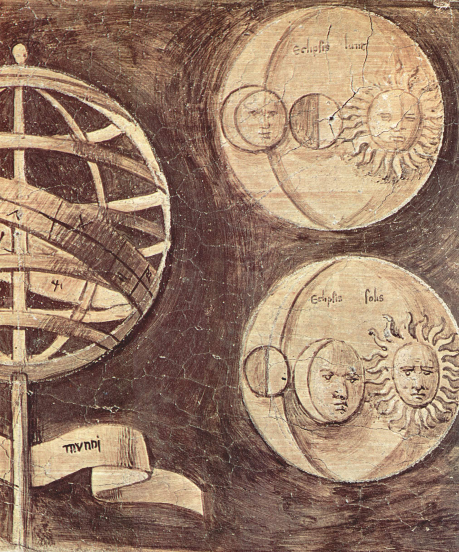 Pianeta Astrologia Wikipedia