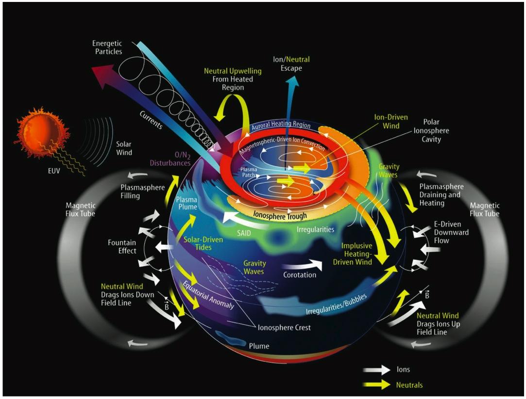 Datowanie paleomagnetyczne opiera się na quizcie