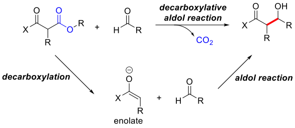 aldol reaction