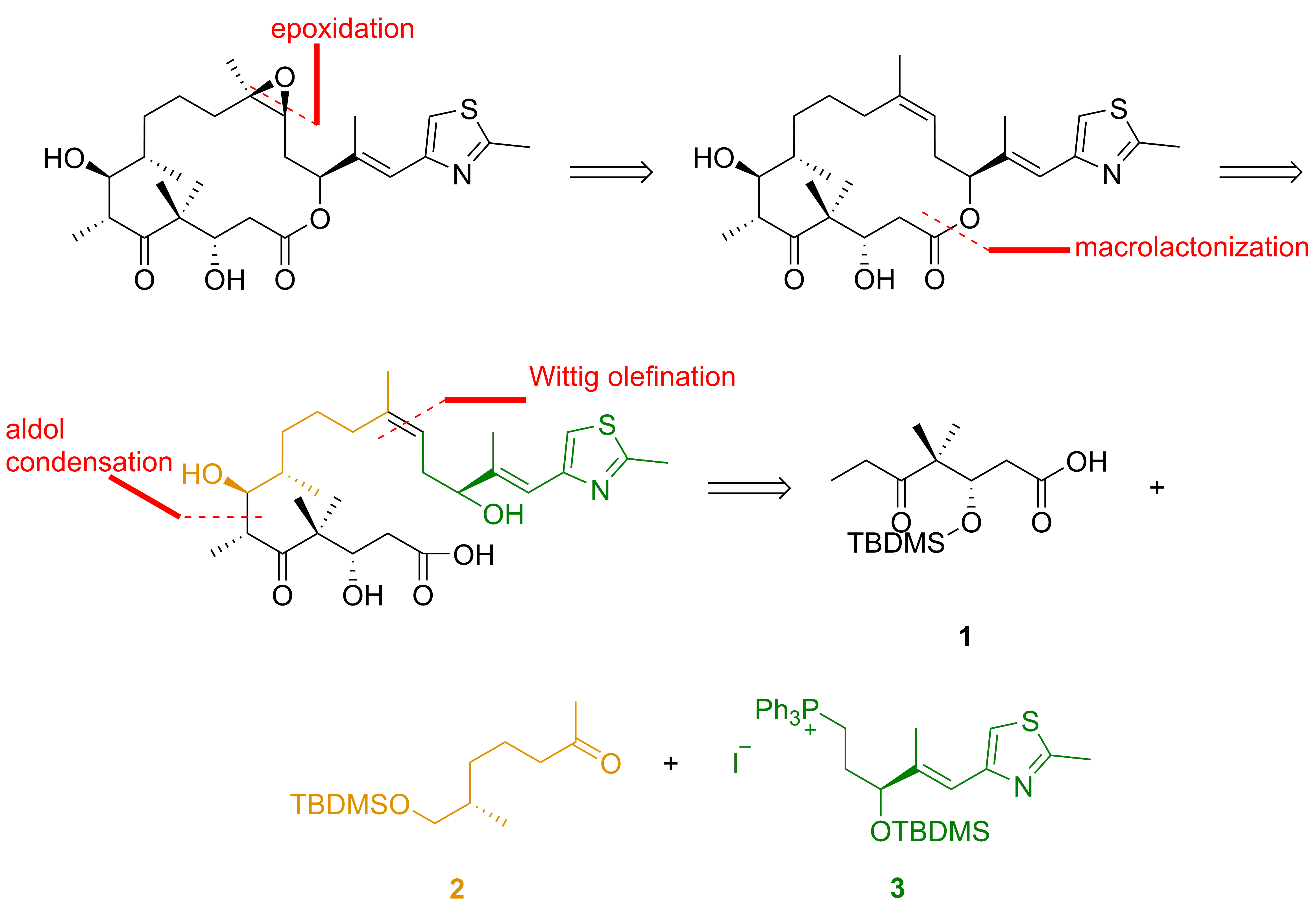 retrosynthesis questions Answer to complete the retrosynthetic analysis below by supplying the missing compounds draw just one neutral compound in each bo.