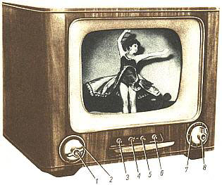 Analog television Television that uses analog signals