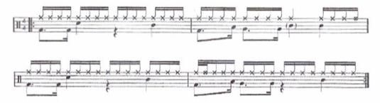 ostinato rythmique