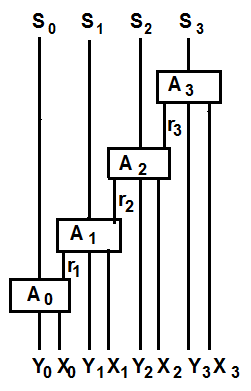 Parallel Adder Logic Diagram (2).png