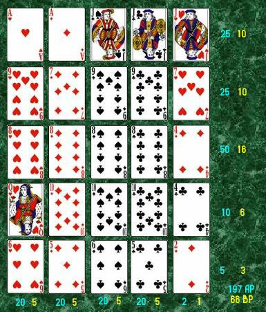 The end of a game of Poker Solitaire. The blue numbers represent the point values of the hands in the American System, while the yellow numbers represent that of the English System.