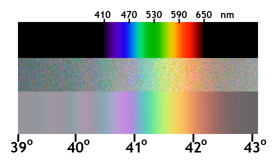 File:Prism compare rainbow 01.png - Wikipedia, the free encyclopedia