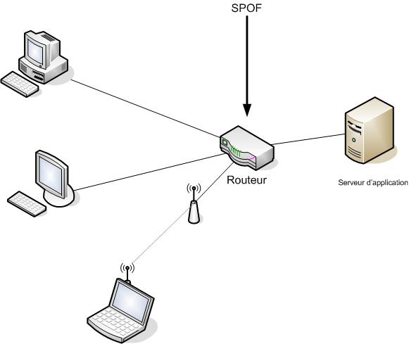 Computernetzwerk - Quelle: Wikipedia