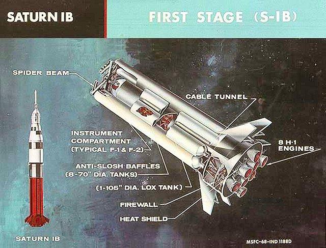 Saturn Ib St Stage on Saturn V Rocket Engine Diagram