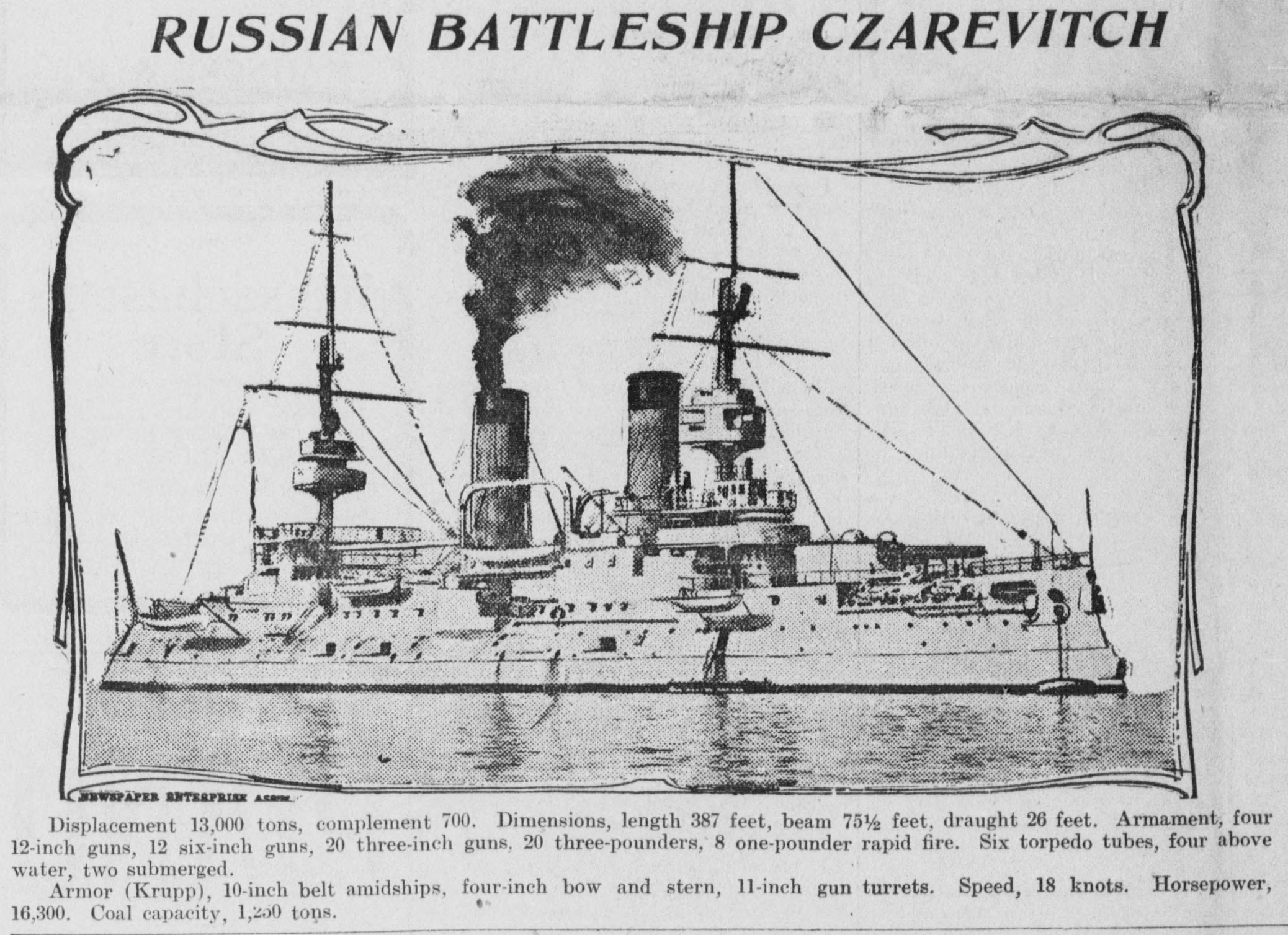 File:The battleship Tsesarevich (1904) jpg - Wikimedia Commons