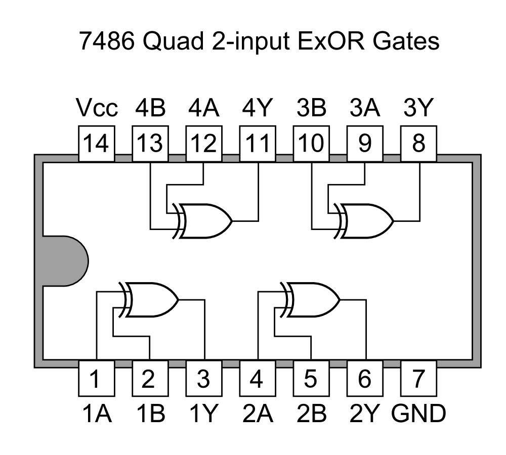 7486 Ic Circuit Diagram Free Wiring For You Logic Of 7447 File Quad 2 Input Exor Gates Wikimedia Commons 7400