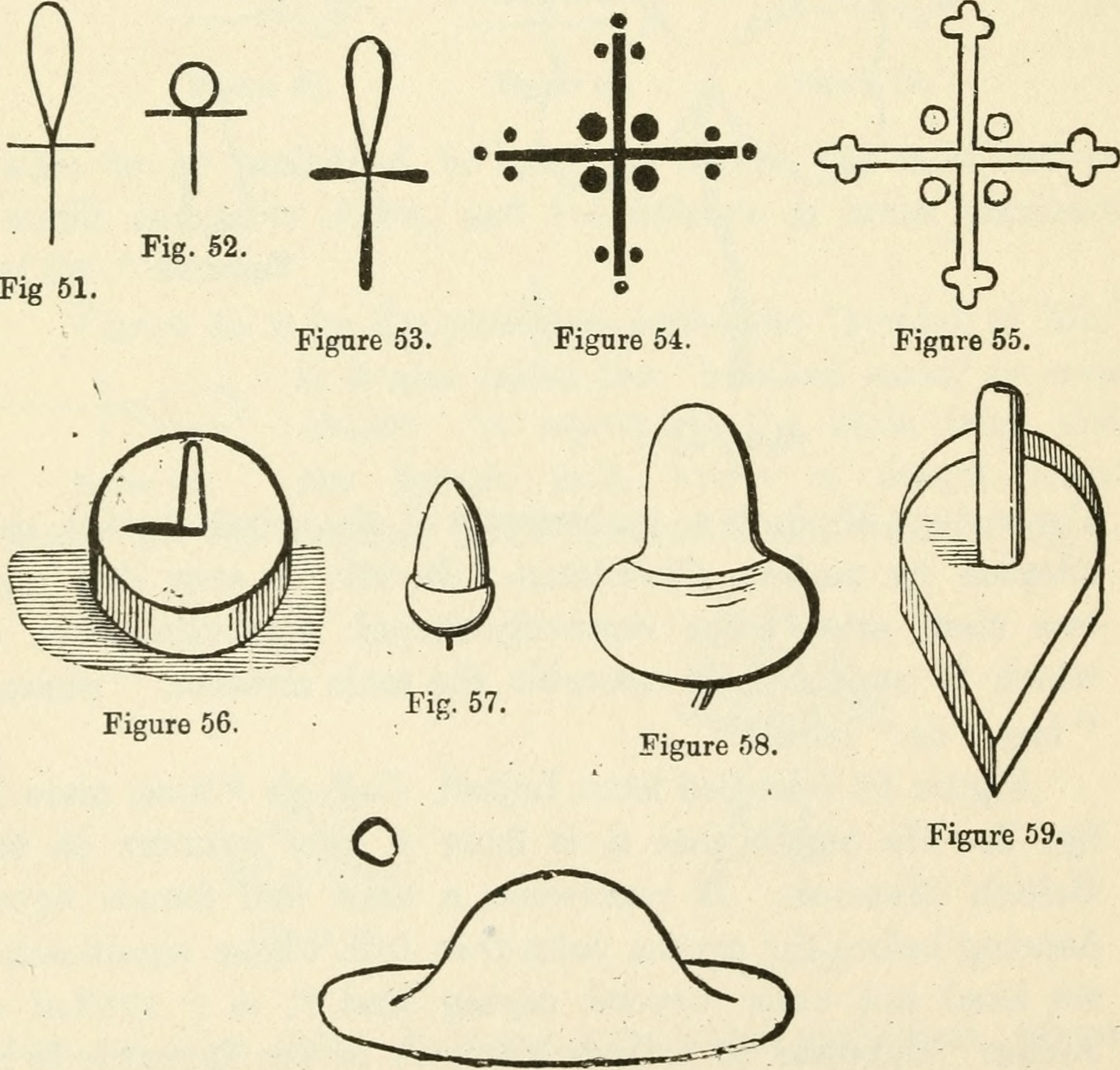 Fileancient Pagan And Modern Christian Symbolism 1874