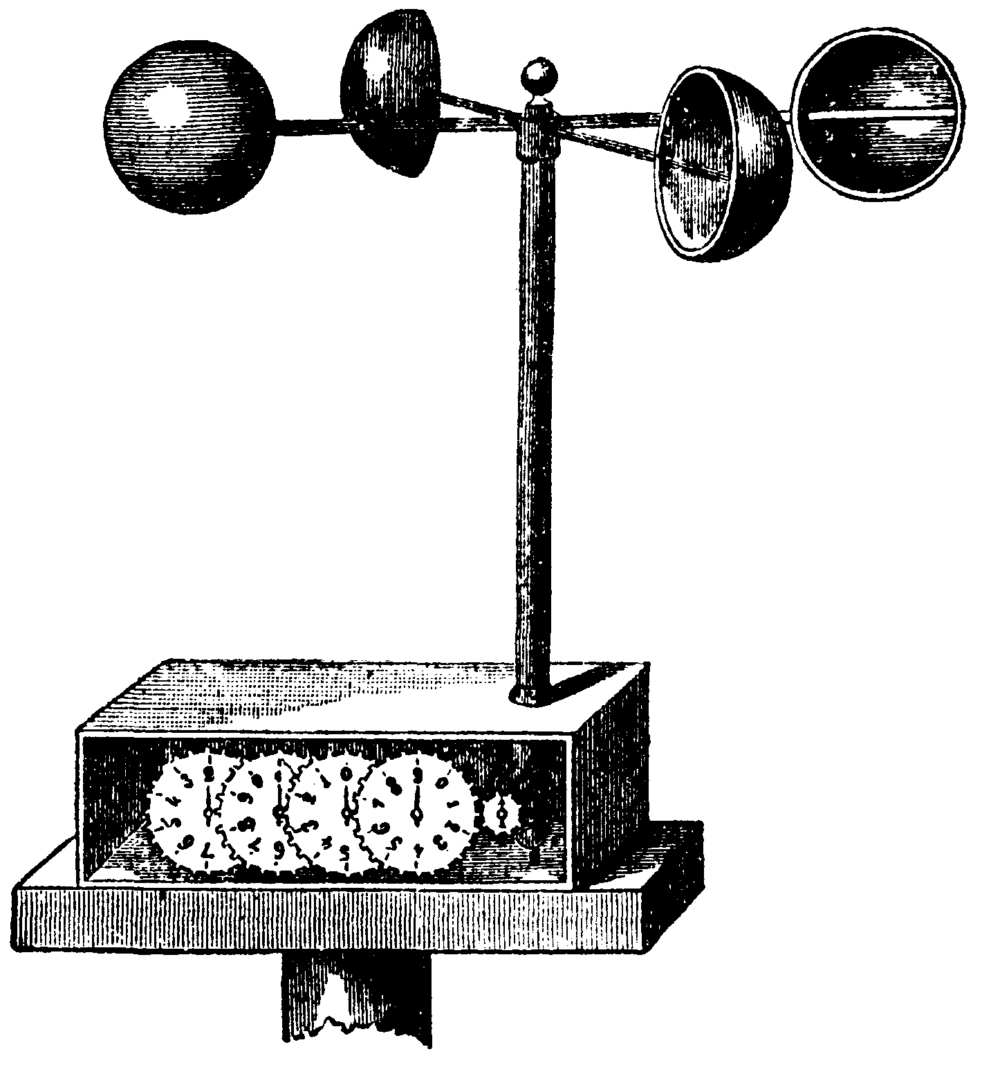 early anemometer