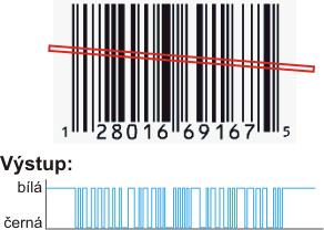 Snímání čárového kódu lineárním CCD