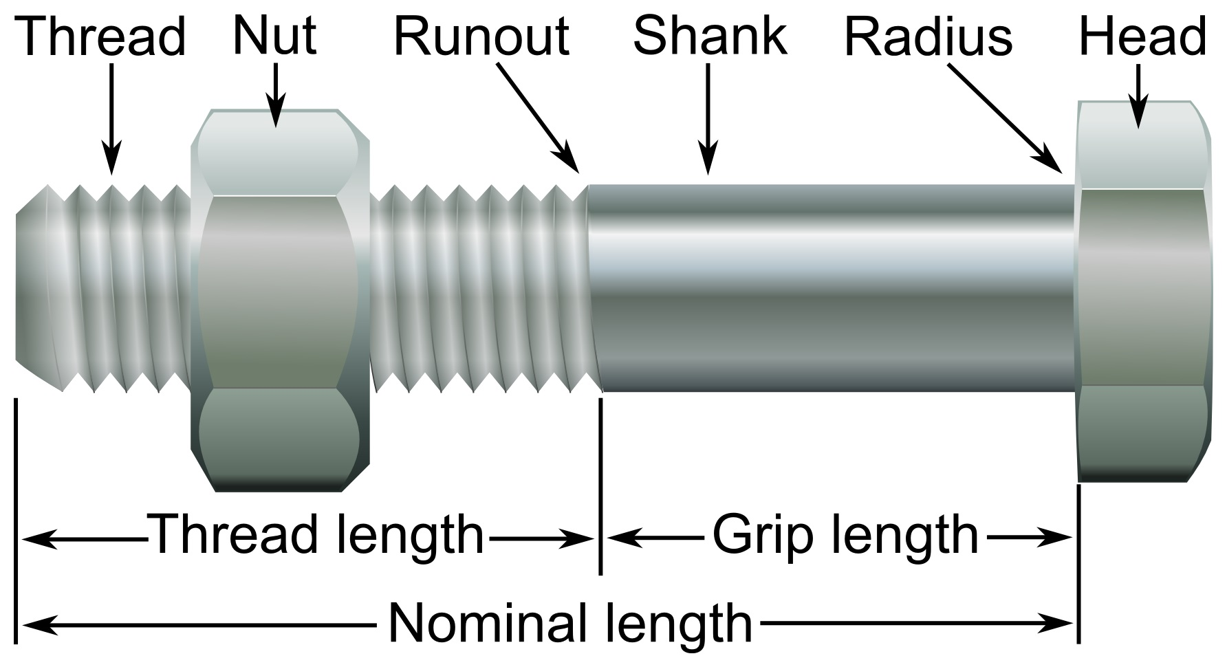 Bolt Head Types >> Bolt Fastener Wikipedia