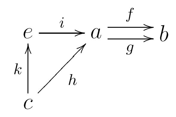 equalizador  teoria das categorias   u2013 wikip u00e9dia  a